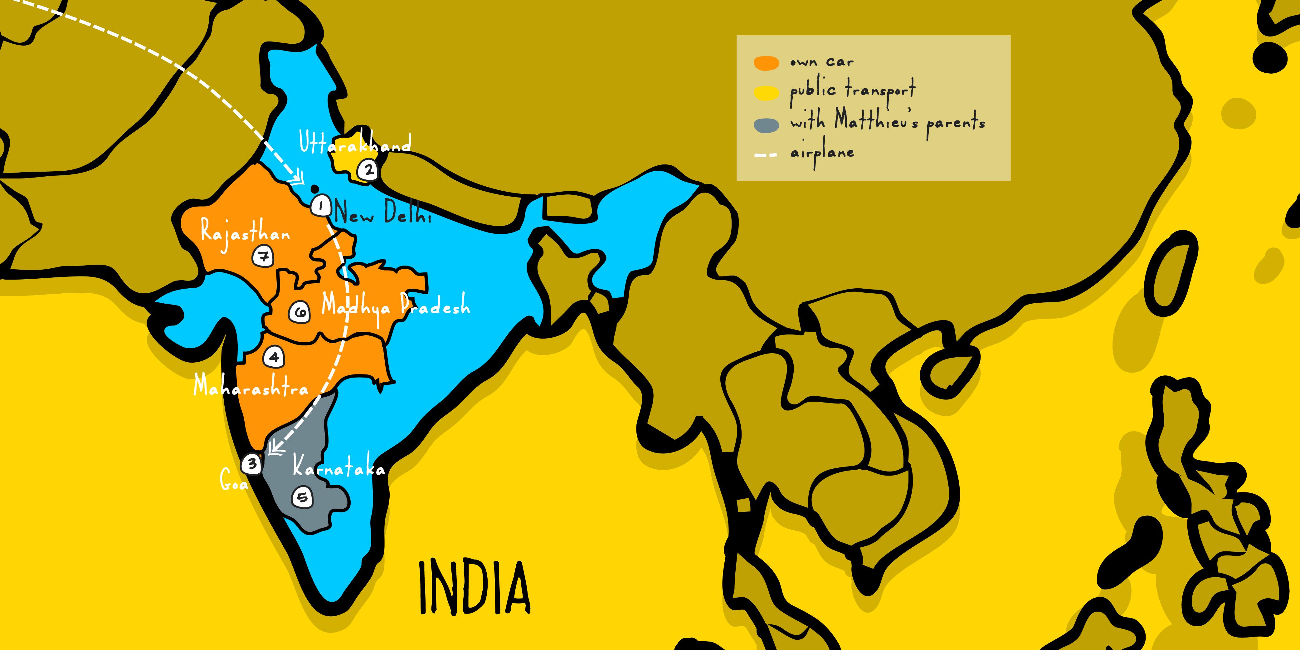 Back in India